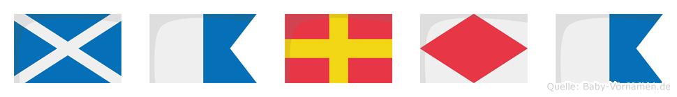 Marfa im Flaggenalphabet
