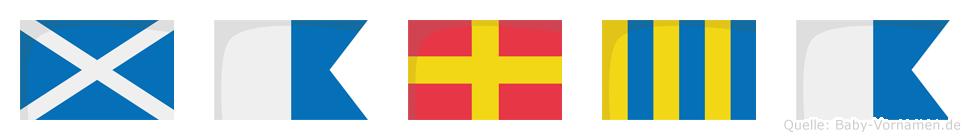 Marga im Flaggenalphabet