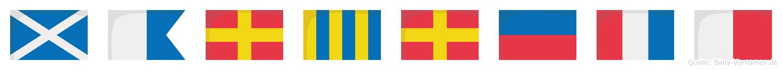 Margreth im Flaggenalphabet