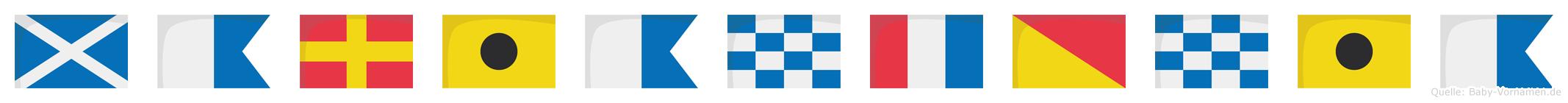 Mariantonia im Flaggenalphabet