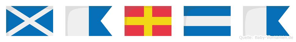 Marja im Flaggenalphabet