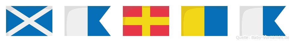 Marka im Flaggenalphabet