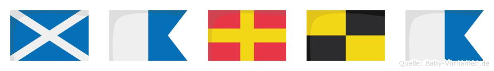 Marla im Flaggenalphabet