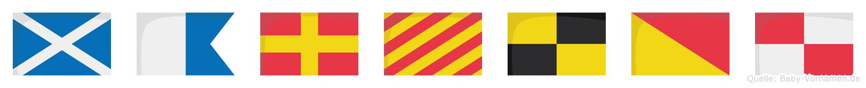 Marylou im Flaggenalphabet