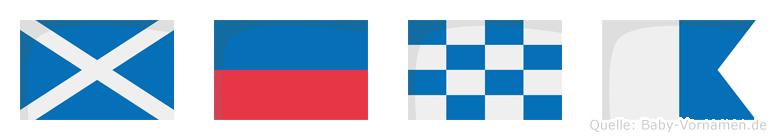 Mena im Flaggenalphabet