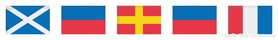 Meret im Flaggenalphabet