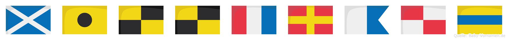 Milltraud im Flaggenalphabet