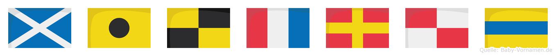 Miltrud im Flaggenalphabet