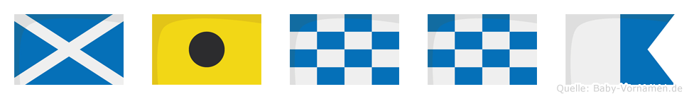 Minna im Flaggenalphabet