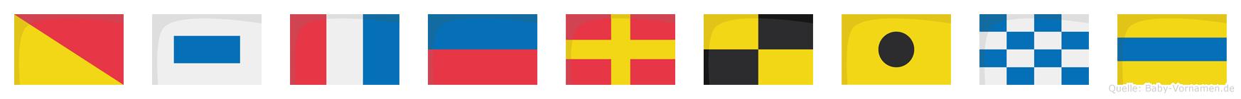 Osterlind im Flaggenalphabet