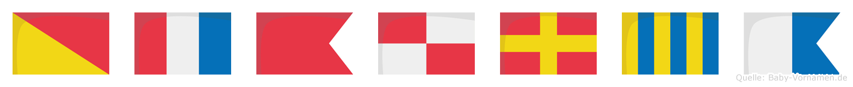 Otburga im Flaggenalphabet