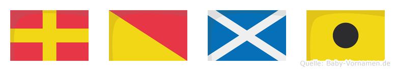 Romi im Flaggenalphabet