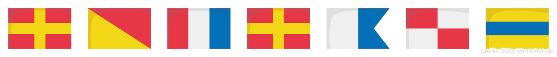 Rotraud im Flaggenalphabet