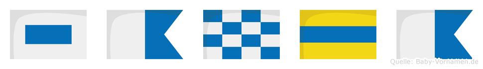 Sanda im Flaggenalphabet