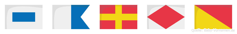 Sarfo im Flaggenalphabet