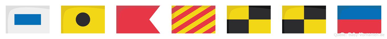 Sibylle im Flaggenalphabet
