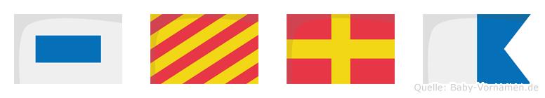Syra im Flaggenalphabet