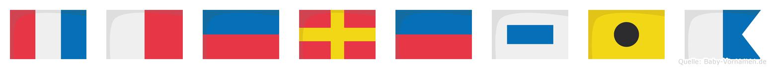 Theresia im Flaggenalphabet
