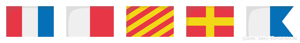 Thyra im Flaggenalphabet