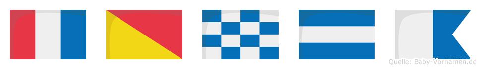 Tonja im Flaggenalphabet