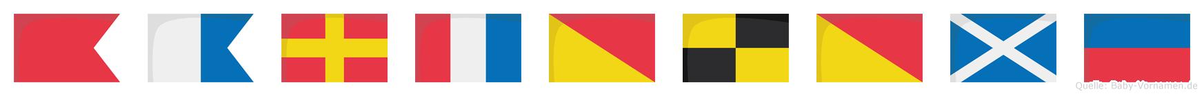 Bartolome im Flaggenalphabet