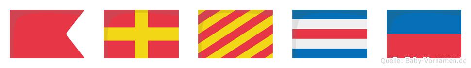 Bryce im Flaggenalphabet