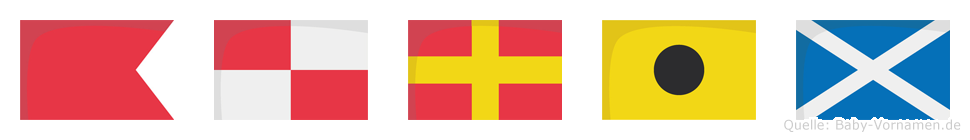 Burim im Flaggenalphabet
