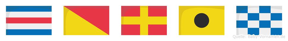 Corin im Flaggenalphabet