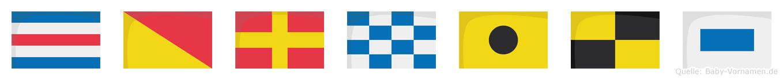 Cornils im Flaggenalphabet