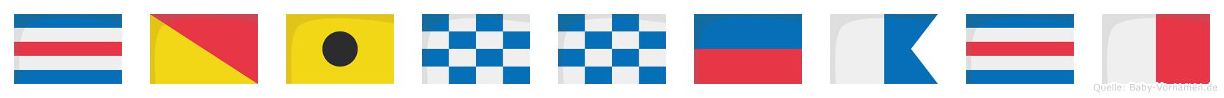 Coinneach im Flaggenalphabet
