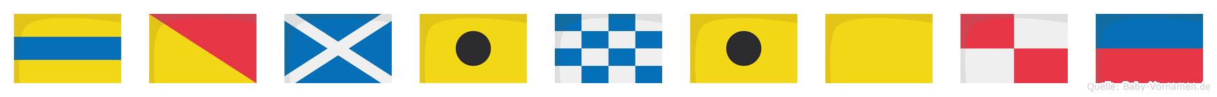 Dominique im Flaggenalphabet