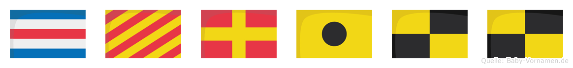 Cyrill im Flaggenalphabet