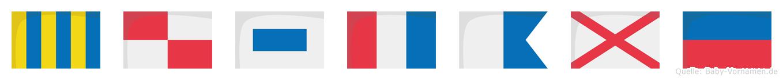Gustave im Flaggenalphabet