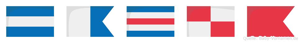 Jacub im Flaggenalphabet