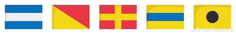 Jordi im Flaggenalphabet
