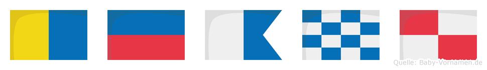 Keanu im Flaggenalphabet