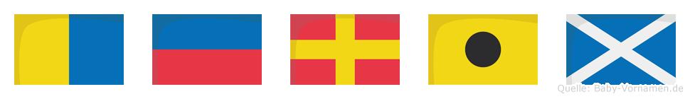 Kerim im Flaggenalphabet