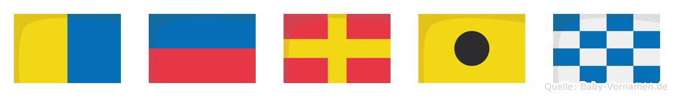 Kerin im Flaggenalphabet