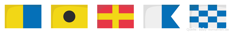 Kiran im Flaggenalphabet