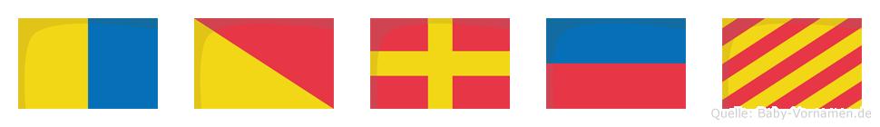 Korey im Flaggenalphabet