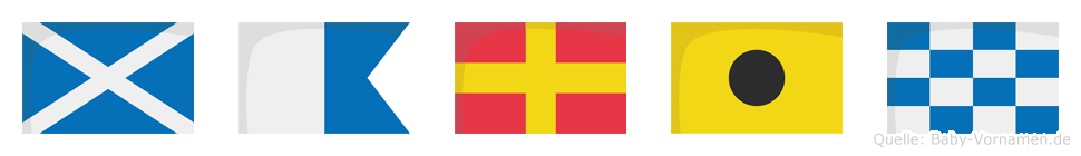 Marin im Flaggenalphabet