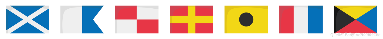 Mauritz im Flaggenalphabet