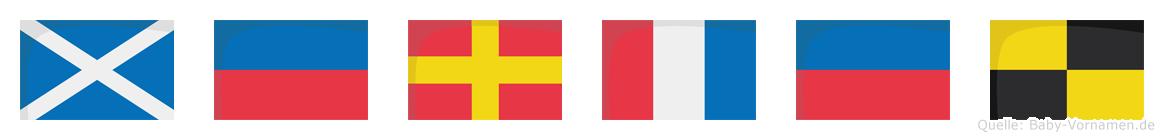 Mertel im Flaggenalphabet