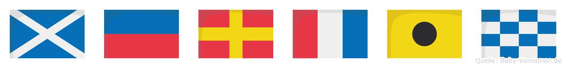 Mertin im Flaggenalphabet