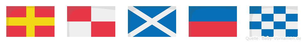 Rumen im Flaggenalphabet
