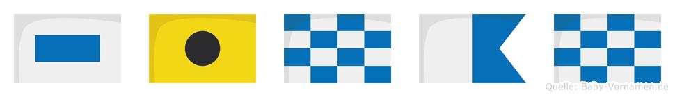 Sinan im Flaggenalphabet