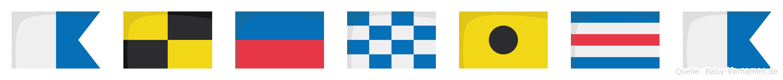 Alenica im Flaggenalphabet