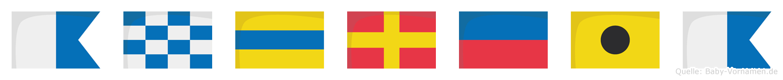 Andreia im Flaggenalphabet
