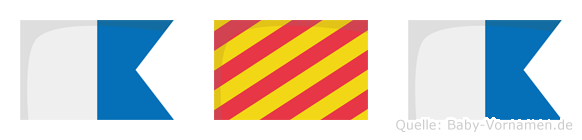 Aya im Flaggenalphabet