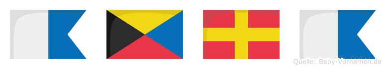 Azra im Flaggenalphabet